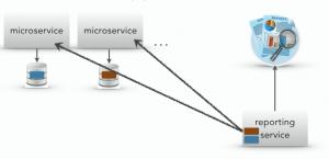 HTTP pull model